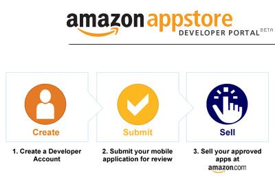 Amazon App Store Teaser