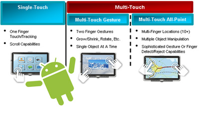 multi_touch_all_point_teaser