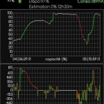 Battery Monitor Widget Android App
