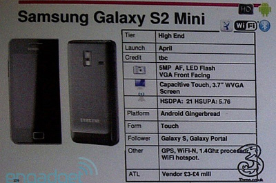 galaxy_s2-mini_teaser