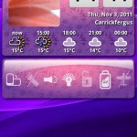 Awesome Widgets