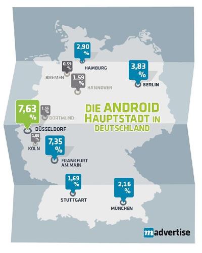 Android Hauptstadt