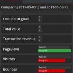 Analytix for Google Analytics