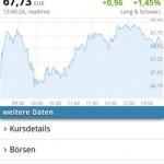Finanzen100 Börse