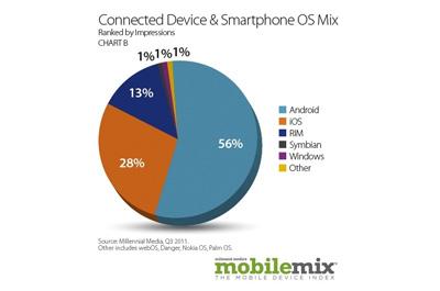 mobilemix_oct_teaser