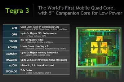 Nvidia Tegra 3 Teaser