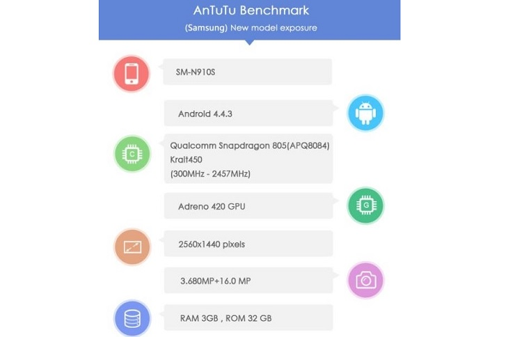samsung_galaxy_note_4_specs