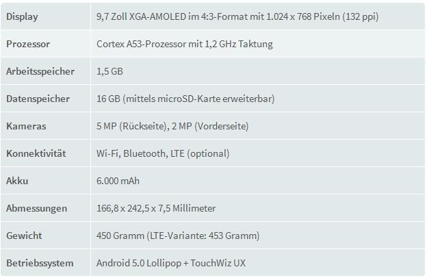 Samsung Galaxy Tab A Spezifikationen
