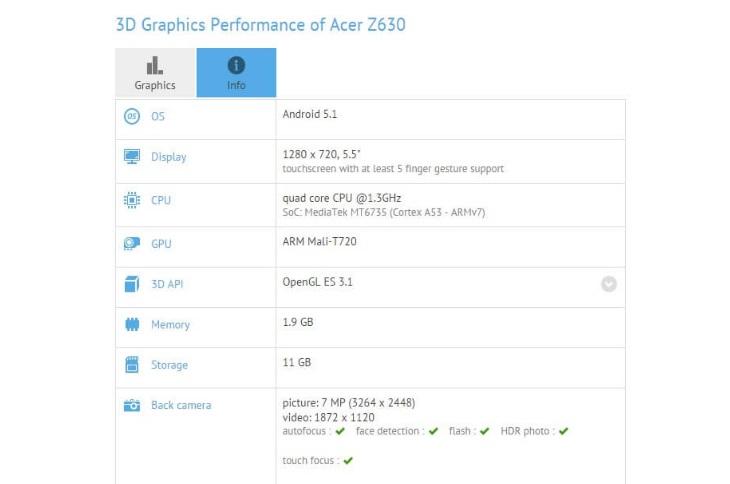 Acer Z630