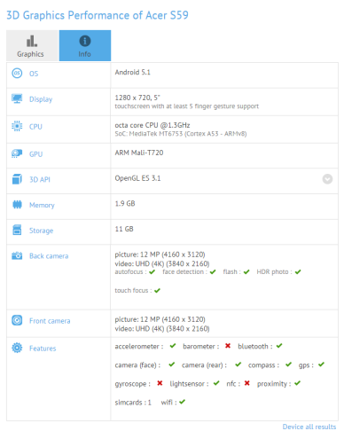 Acer_S59_specs