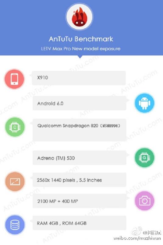 AnTuTu_LeTV_Max_Pro_X910