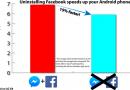 Uninstall_Facebook_App