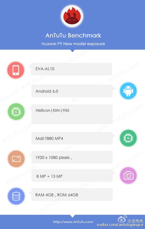 Huawei_P9_AnTuTu
