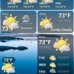 Weather Forecast Widget Android Widgets