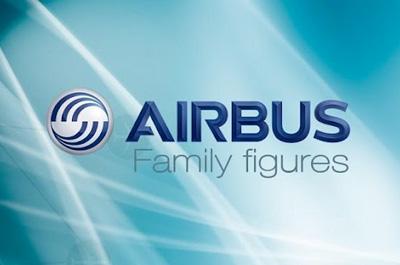 Airbus Teaser